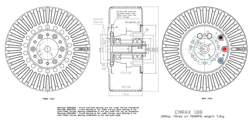 Model emrax 188